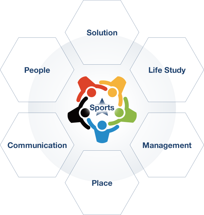 Sports,Solution,Life Study,Management,Place,Communication,People